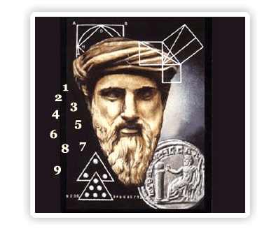 Numerology - Pythagoras